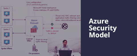 Secure your organization against cyber-attacks: Azure Firewall, Sentinel, Security Center