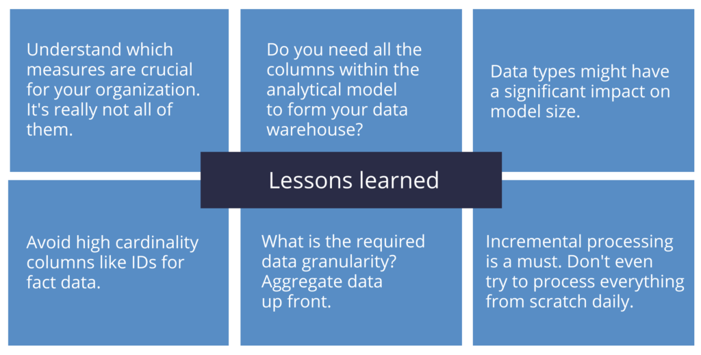 Lessons from challenge 4: Understand which measures and columns you need, consider your data types as they might affect model size, avoid high cardinality columns, aggregate data up front, process in increments