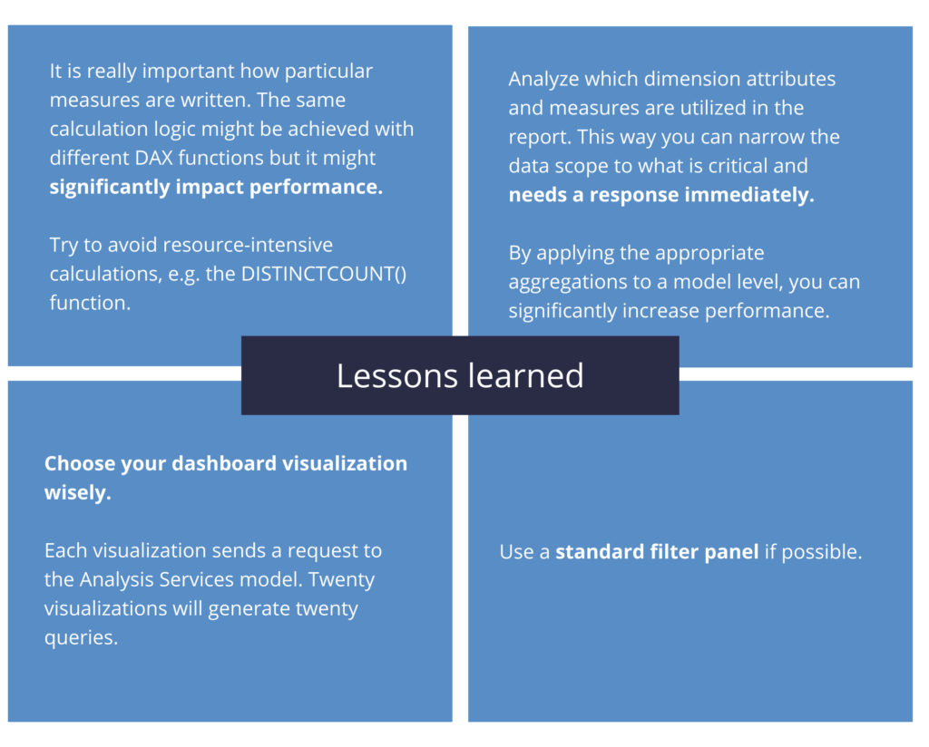 Lessons learned from challenge 5: try to avoid resource-intensive calculations, narrow the data scope and the number of visualizations, use a standard filter panel if possible