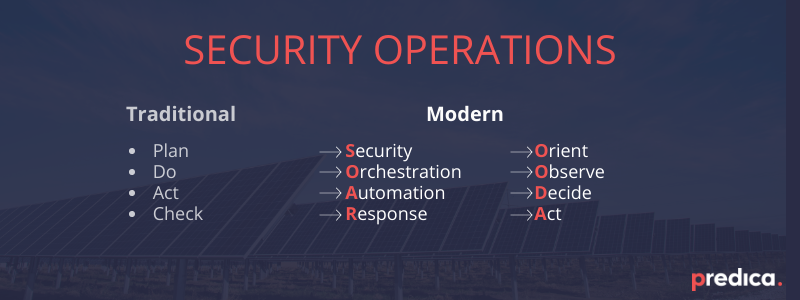 Security operations (traditional vs. modern)