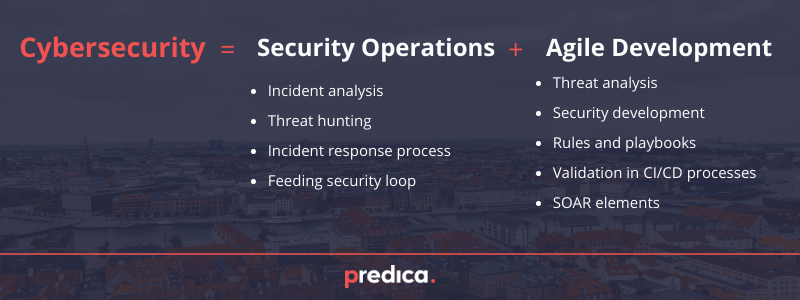 Cybersecurity = Security Operations + Agile Development