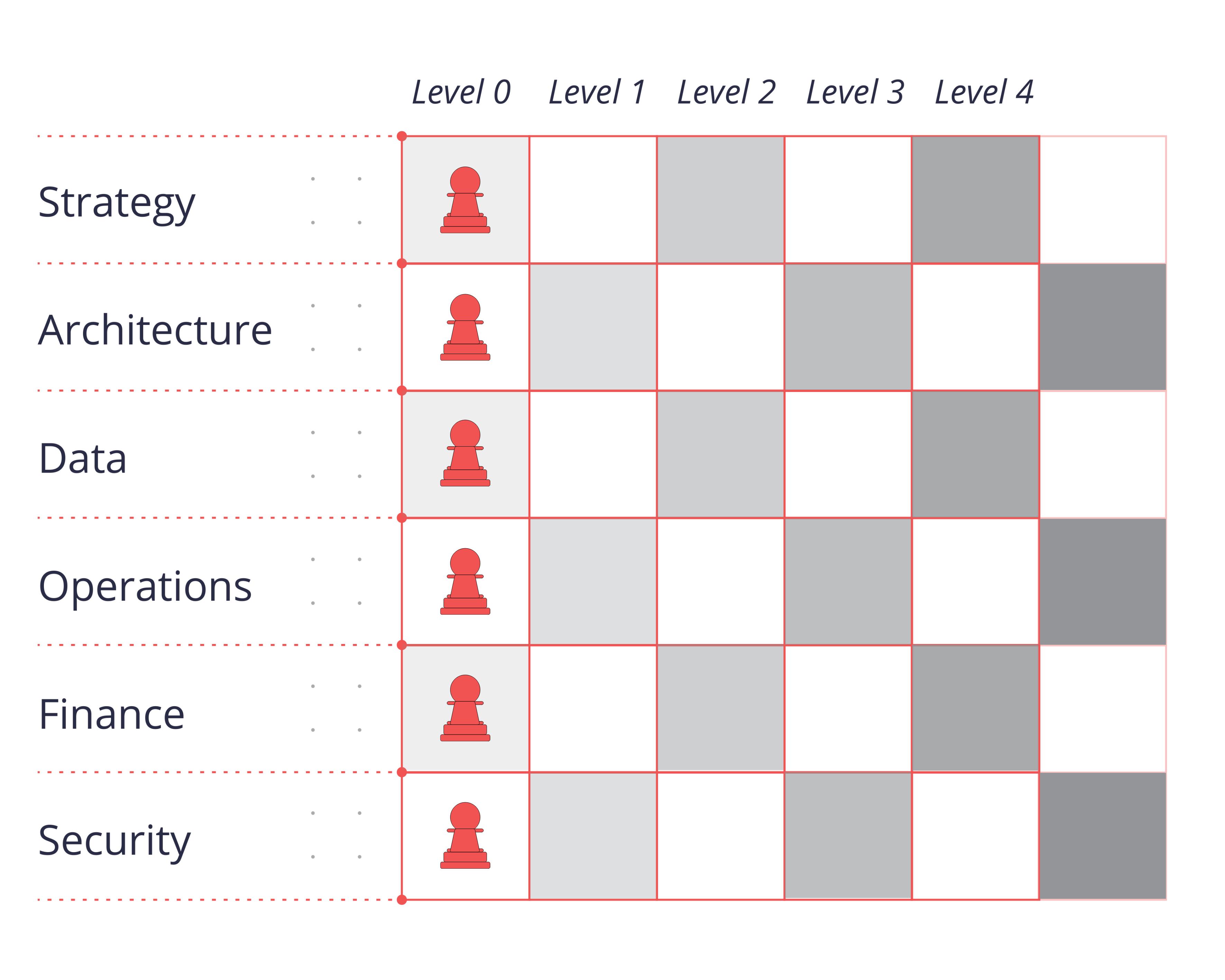 impACT grid chessboard