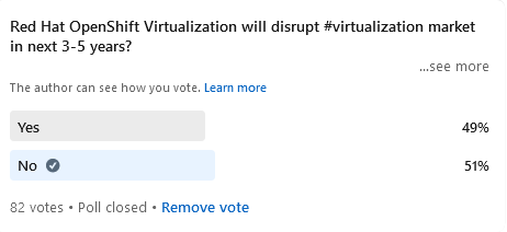 Red Hat OpenShift Virtualization will disrupt #virtualization market in next 3-5 years? Yes 49% No 51%
