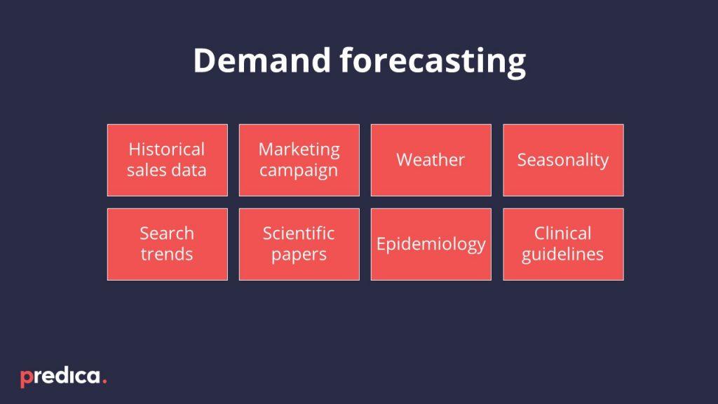 Demand forecasting elements - diagram